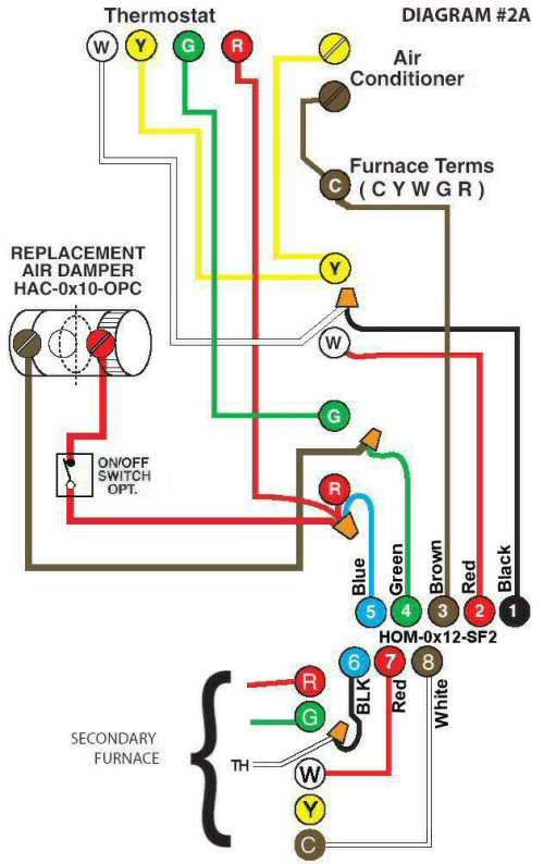 Color Wiring Diagram #2A