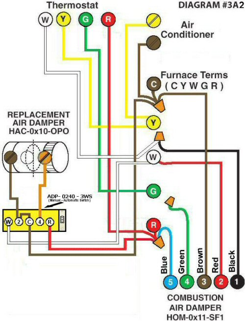 Color Wiring Diagram #3A2