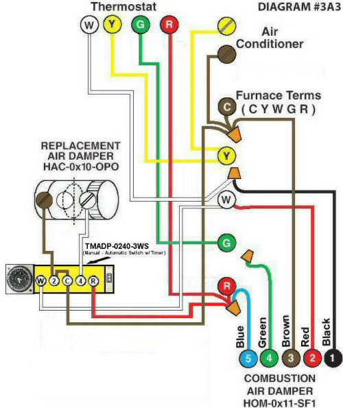 Colored Wiring Diagram #3A3