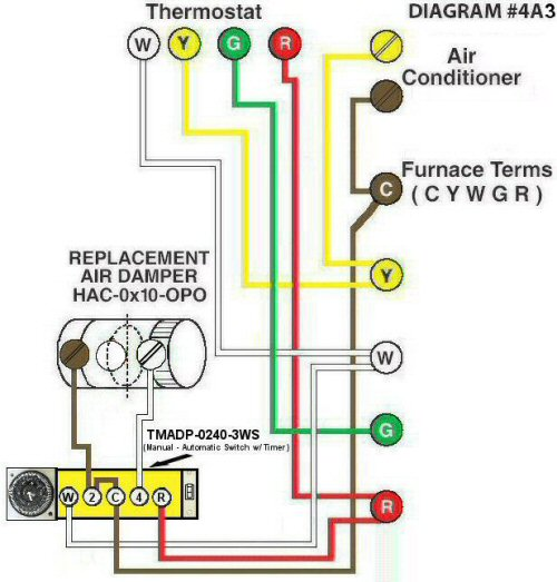 Color Wiring Diagram #4A3