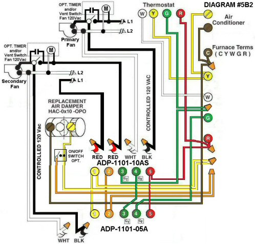 Color Wiring Diagram #5B2