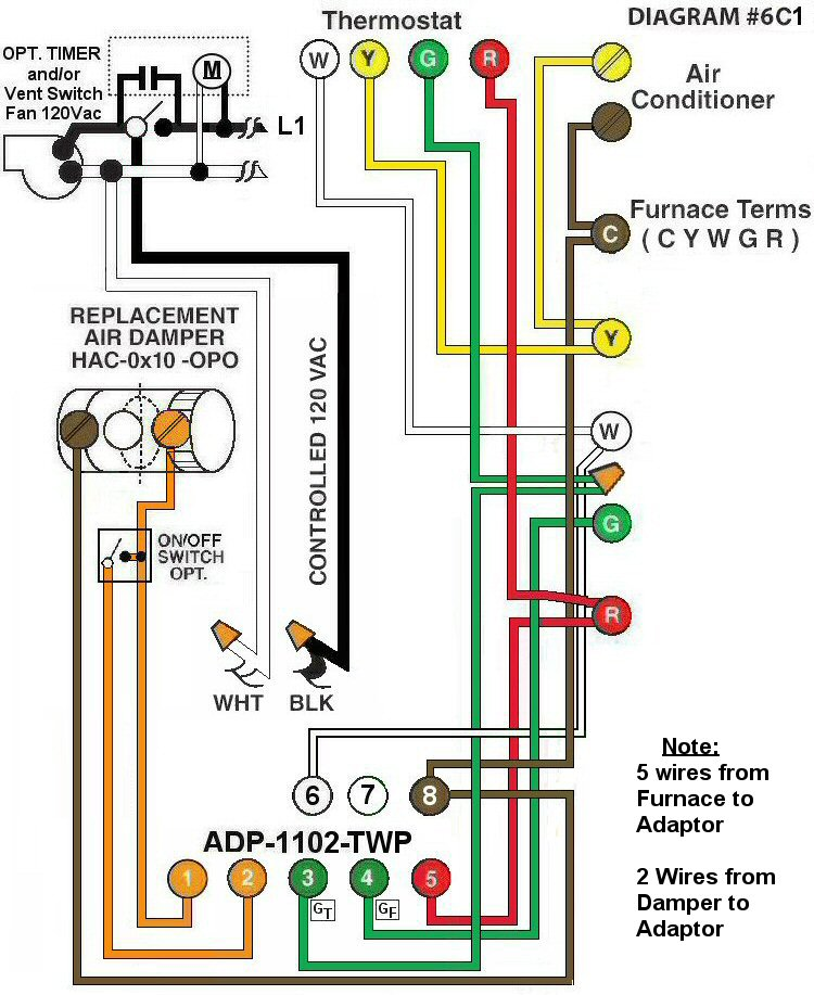 diagram 6c1 reznor wiring schematic reznor parts schematic wiring diagram ~ odicis reznor wiring diagram at aneh.co