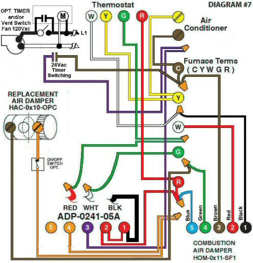 Color Wiring Diagram #