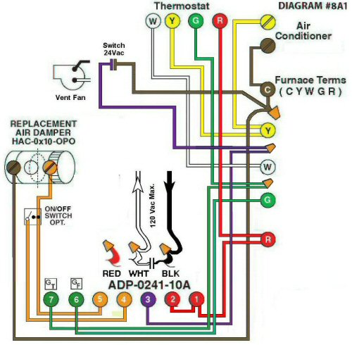 Color Wiring Diagram #8A1