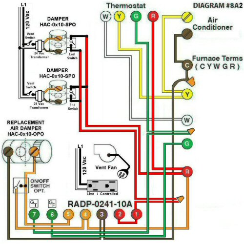 Color Wiring Diagram #8A2