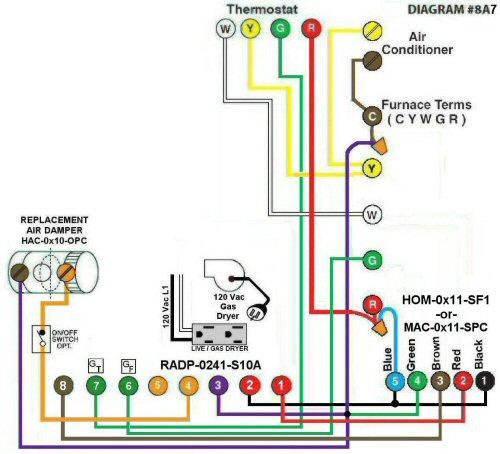 Color Wiring Diagram #8A7