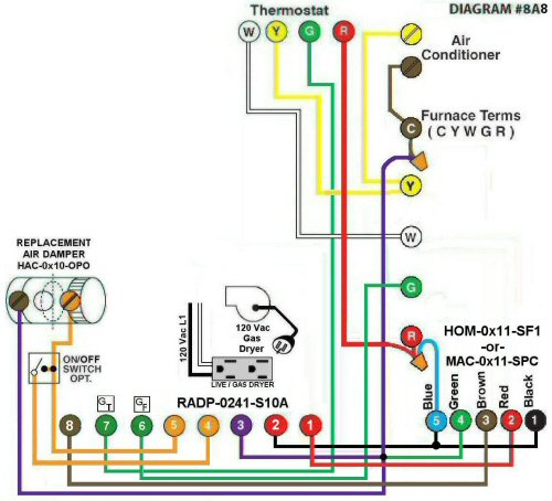Colored Wiring Diagram #8A8