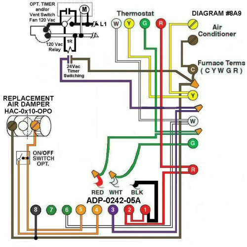 Colored Wiring Diagram #8A9