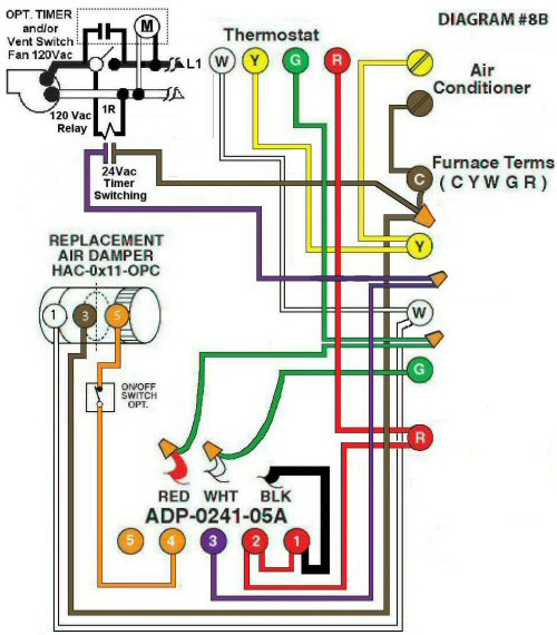 Color Wiring Diagram #8B