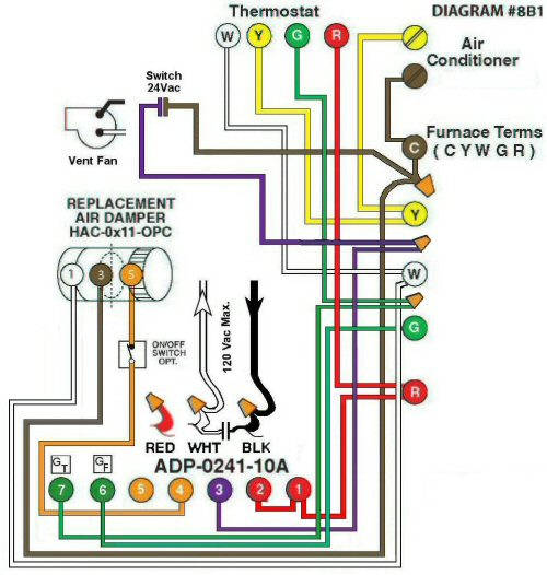 Color Wiring Diagram #8B1