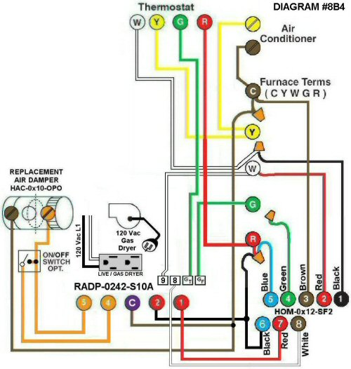 Color Wiring Diagram #8B4