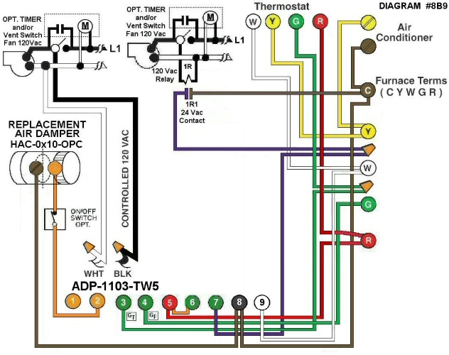 Color Wiring Diagram #8B9