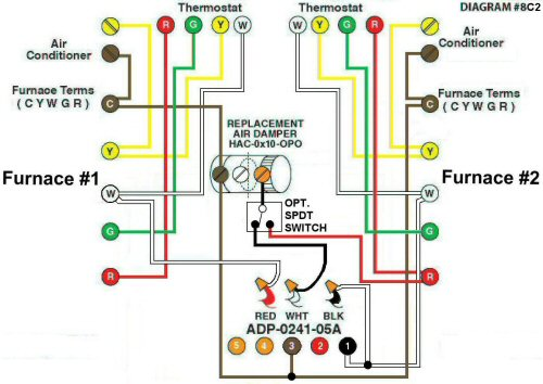 Colored Wiring Diagram #8C2