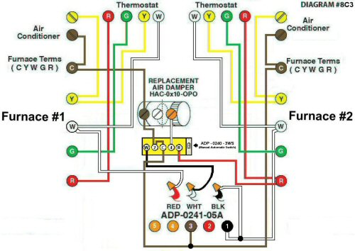 Color Wiring Diagram #8C3