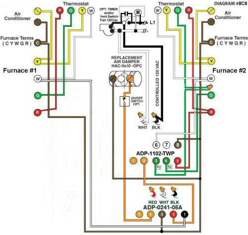 Color Wiring Diagram #8C6