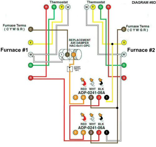 Colored Wiring Diagram #8D