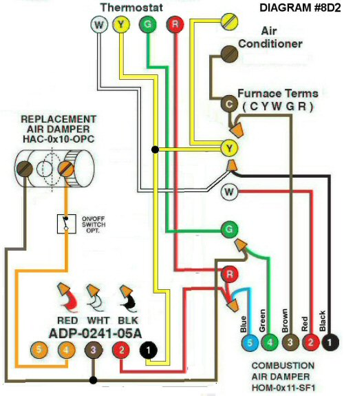 Colored Wiring Diagram #8D2