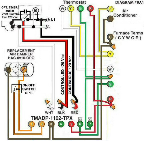 Color Wiring Diagram #9A1