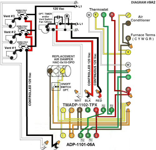 Color Wiring Diagram #9A2