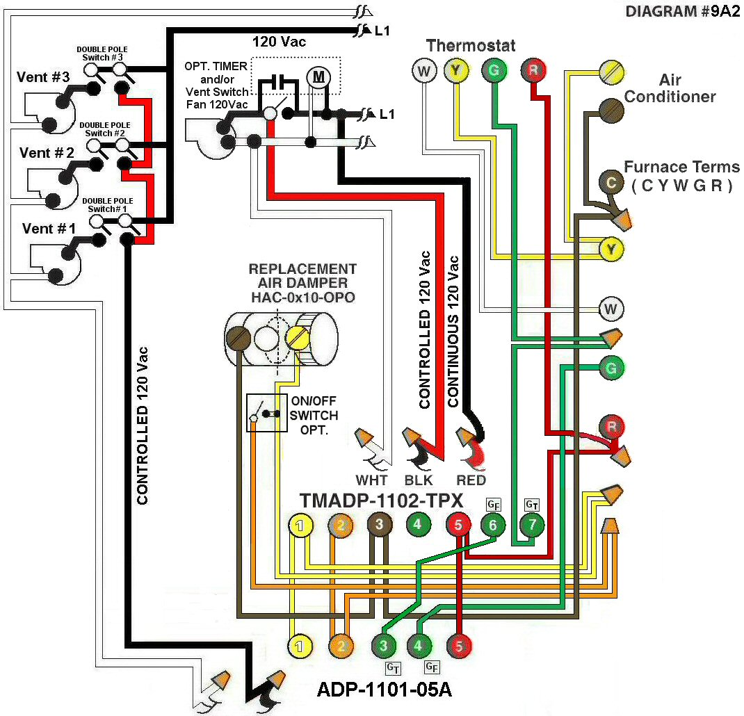 diagram 9a2 air conditioner y wire grihon com ac, coolers & devices potterton prt2 thermostat wiring diagram at gsmx.co