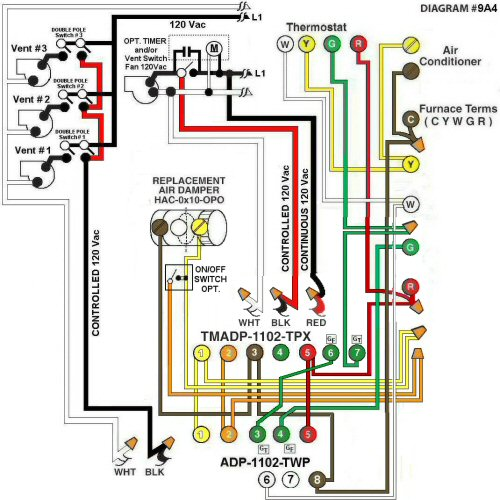 Color Wiring Diagram #9A4