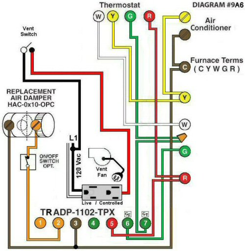 Color Wiring Diagram #9A6
