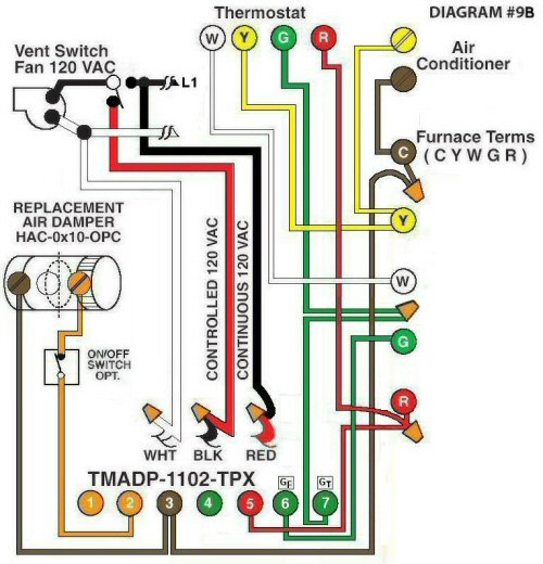 Color Wiring Diagram #9b