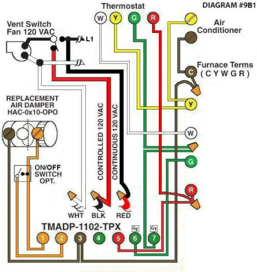 Color Wiring Diagram #9B1