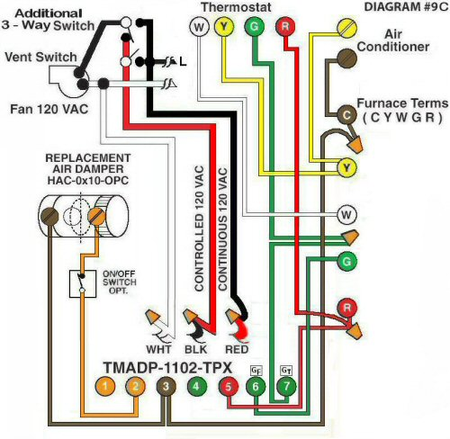 Color Wiring Diagram #9C