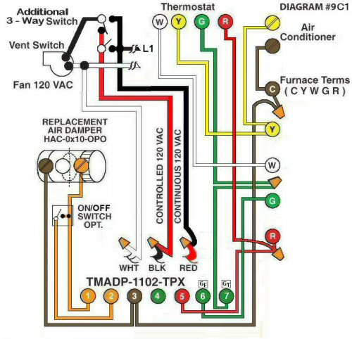 Color Wiring Diagram #9C1