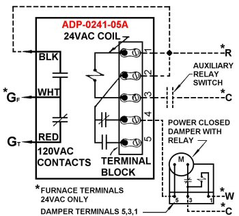 wiring diagram for goodman air handler with Heil Gas Furnace Wiring Diagram on Tempstar Gas Furnace Wiring Diagram also Rheem Ac Contactor Wiring Diagrams as well Carrier Heat Pump Thermostat Wiring Diagram besides Wiring Diagram Ac Split Inverter as well HVAC Condenser Fan Diagnostic FAQs.