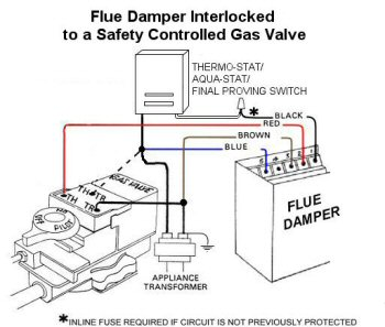 HAC-F Gas Valve Illustration