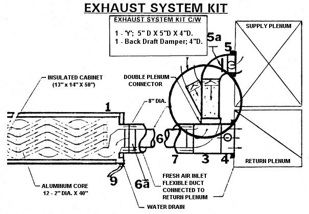 HAE - Exhaust System Kit